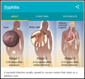 Syphilis_graphic